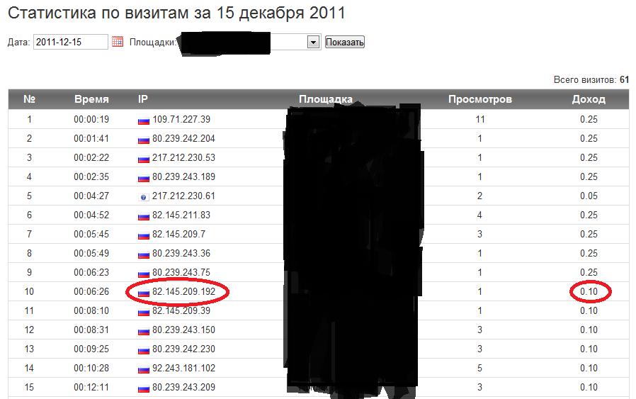 Ставка на ElitePay снова падает более сем в 2 раза после 500 посещения!